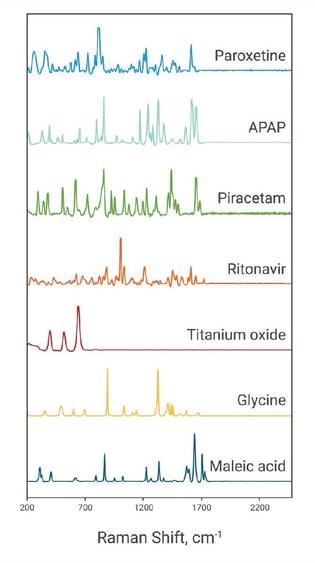 Polymorph Monitoring Page 1 Image