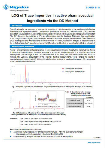 B-XRD1114_LOQ_of_trace_impurities_in_active_pharmaceutical_ingredients_via_the_DD_Method_ApplicationNote_Q0605en