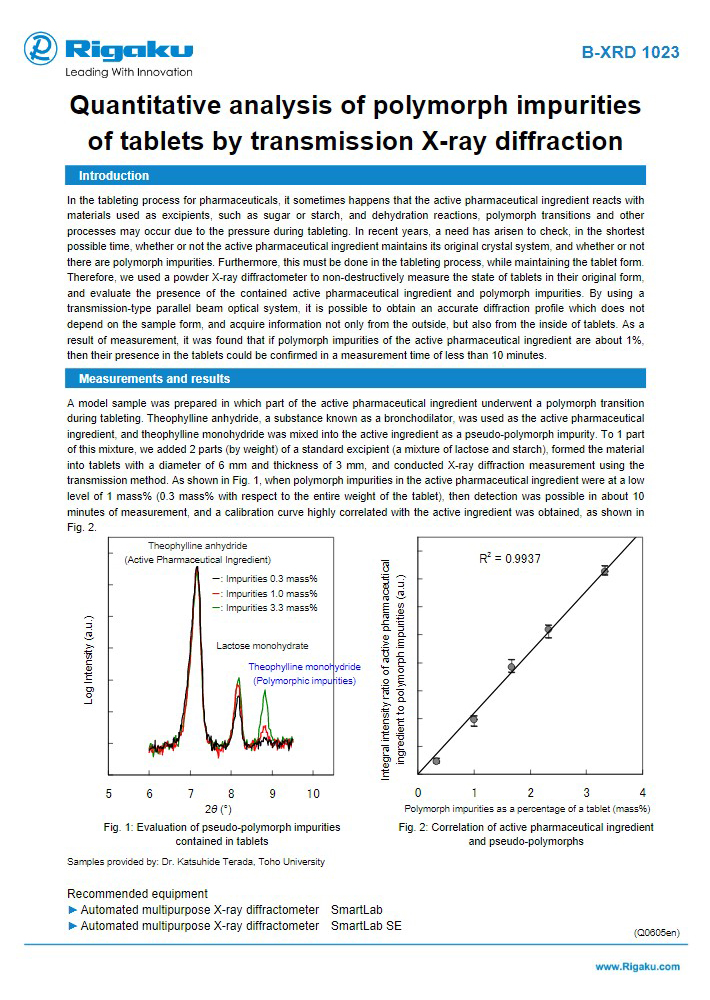 B-XRD1023_Quantitative_analysis_of_polymorph_impurities_of_tablets_by_transmission_X-ray_diffraction_ApplicationNote_Q0605en