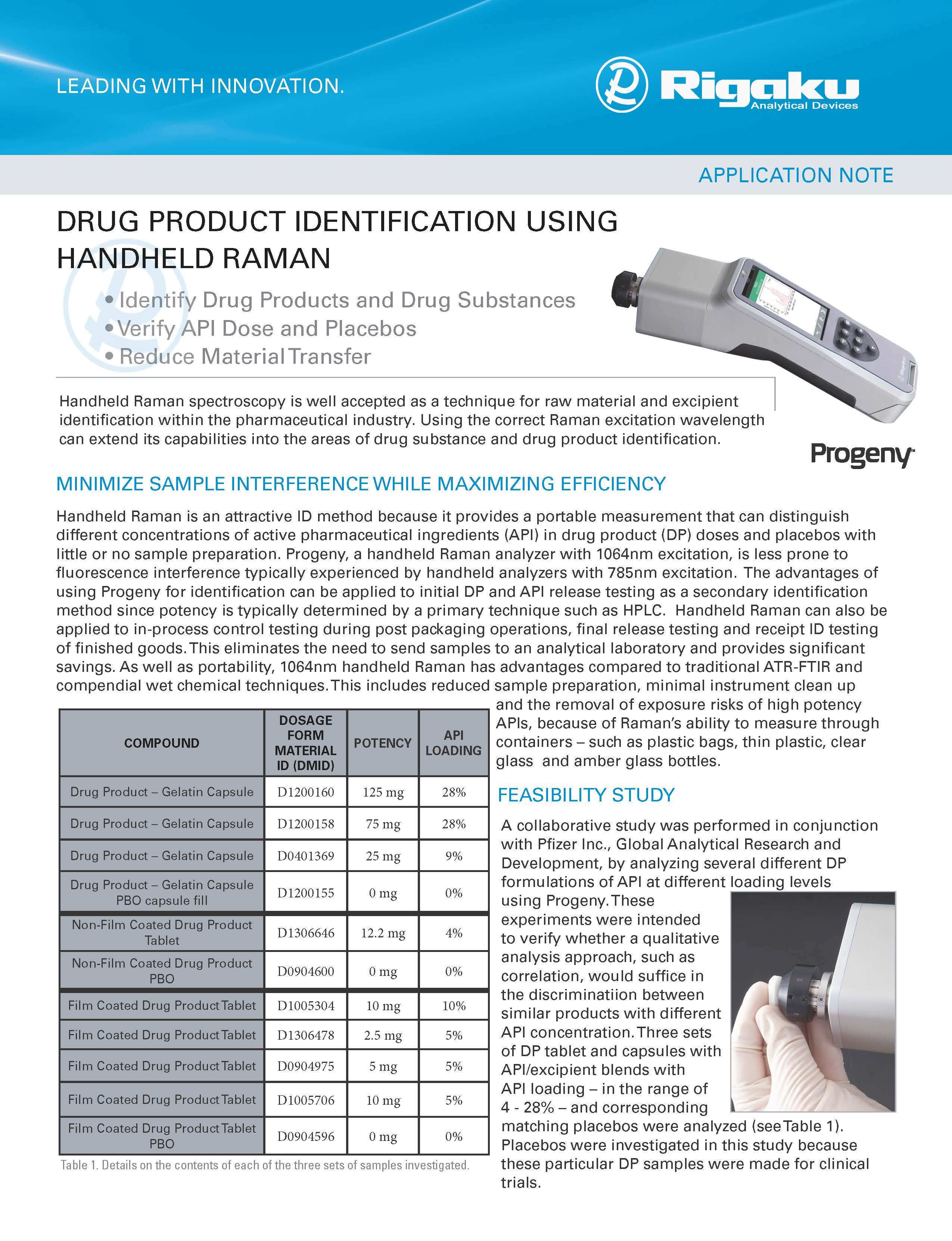 Drug ID App Note 2017June29_Page_1